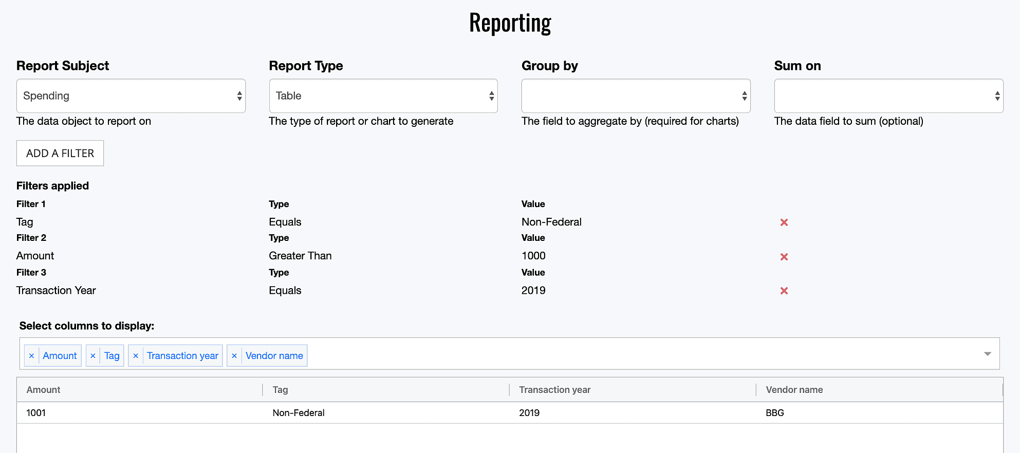 Spend Report with Filters